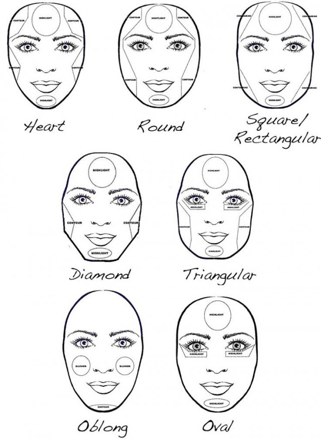 Contouring-by-Face-Shape