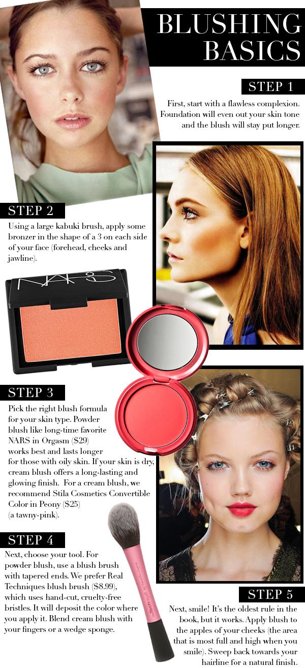 blushing-basics1